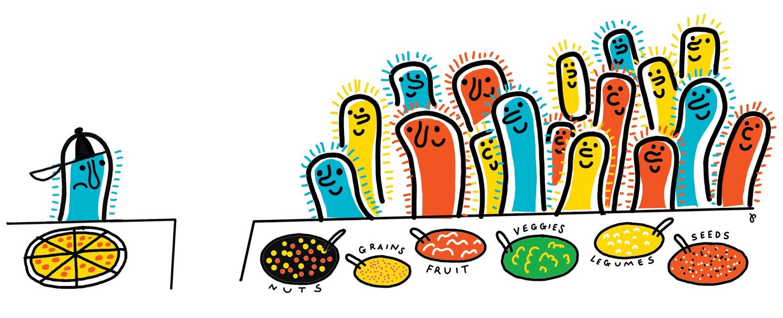 importancia_dieta_microbiota